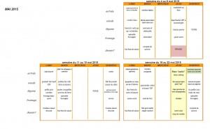 Menus 4 - 22 mai